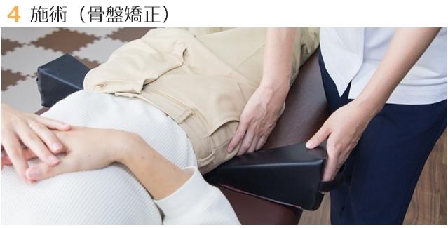 施術(産後の骨盤矯正)